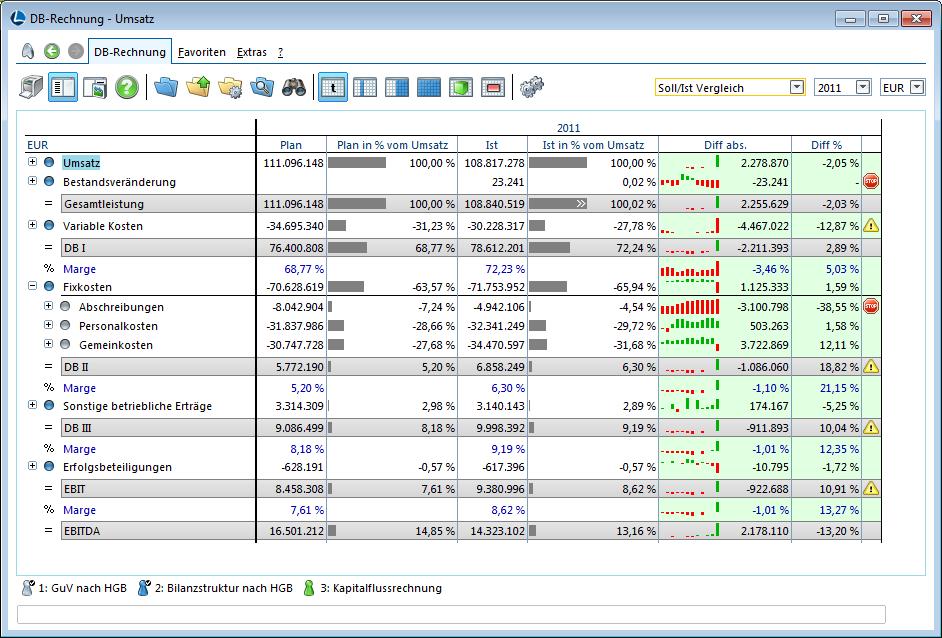 screenshot_lucanet_DB-Soll-Ist_Vergleich_01