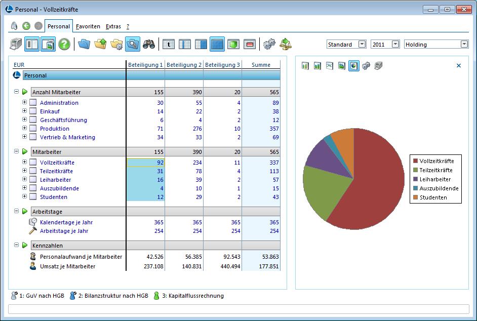 screenshot_lucanet_statistischer_arbeitsbereich_01